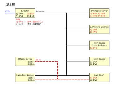 home-network-00.jpg