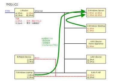 home-network-01.jpg