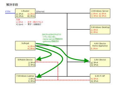 home-network-02.jpg