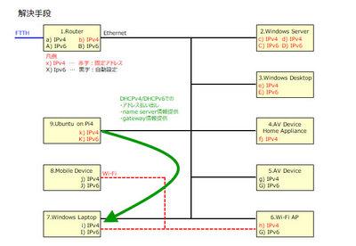 home-network-03.jpg