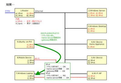 home-network-04.jpg
