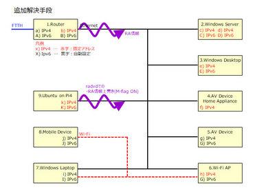 home-network-05.jpg