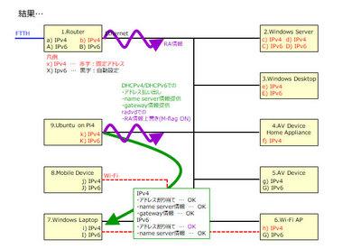 home-network-06.jpg